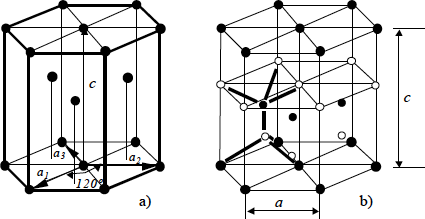 Red hexagonal : a) Estructura cristalina y b) estructura atómica (enlaces tetraédricos)