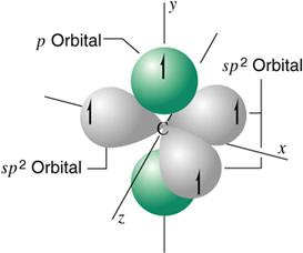 Un átomo de carbono hibridizado sp2