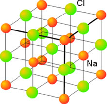 external image estructura-nacl.jpg
