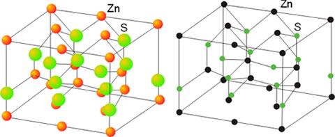 Estructura de la wurtzita