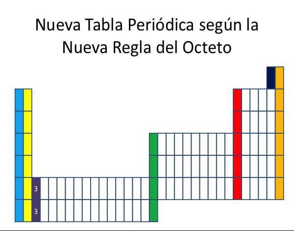 Nueva tabla peridica revela que el hidrgeno es un halgeno nueva tabla peridica revela que el hidrgeno es un halgeno urtaz Images